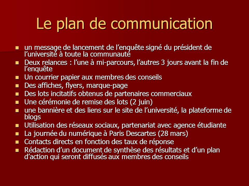 Le plan de communication un message de lancement de lenquête signé du président de luniversité à toute la communauté un message de lancement de lenquê