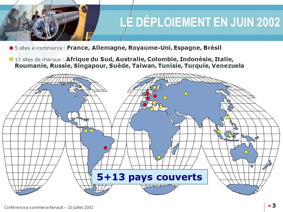 Conférence e-commerce Renault – 10 juillet 2002 3 LE DÉPLOIEMENT EN JUIN 2002 5+13 pays couverts 5 sites e-commerce : France, Allemagne, Royaume-Uni, Espagne, Brésil 13 sites de marque : Afrique du Sud, Australie, Colombie, Indonésie, Italie, Roumanie, Russie, Singapour, Suède, Taiwan, Tunisie, Turquie, Venezuela