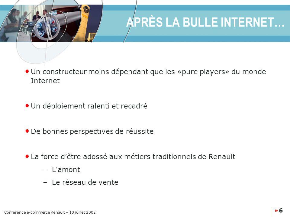 Conférence e-commerce Renault – 10 juillet 2002 7 LE RÉSEAU ACTEUR DU E-COMMERCE RENAULT Un partenariat gagnant/gagnant 1 400 affaires en ligne 6 500 collaborateurs formés Des processus commerciaux en place 70% de réponses en 24 heures Le e.commerce renforce le réseau Renault