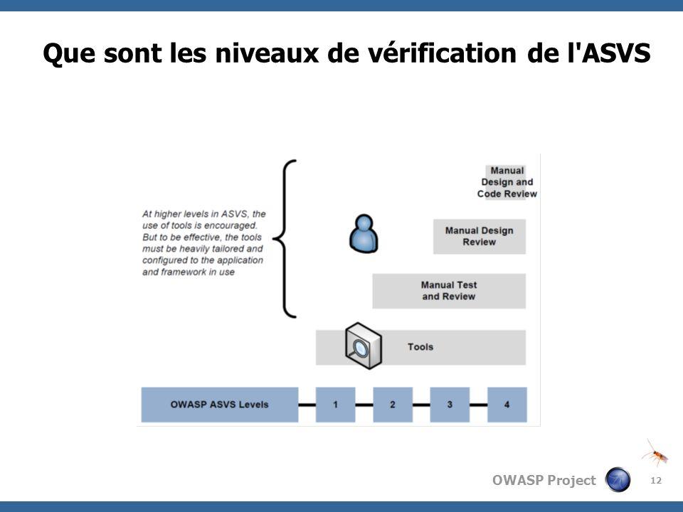 OWASP Project 12 Que sont les niveaux de vérification de l'ASVS