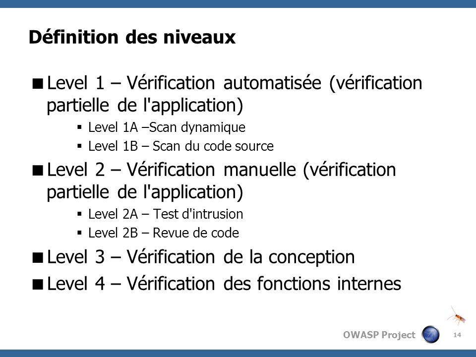 OWASP Project Définition des niveaux Level 1 – Vérification automatisée (vérification partielle de l'application) Level 1A –Scan dynamique Level 1B –