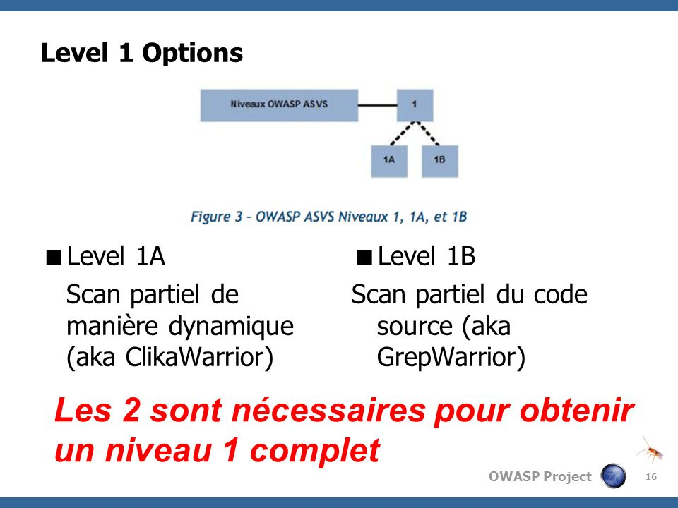 OWASP Project Level 1 Options Level 1A Scan partiel de manière dynamique (aka ClikaWarrior) Level 1B Scan partiel du code source (aka GrepWarrior) 16
