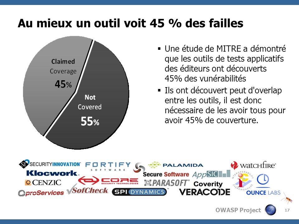 OWASP Project 17 Au mieux un outil voit 45 % des failles Une étude de MITRE a démontré que les outils de tests applicatifs des éditeurs ont découverts