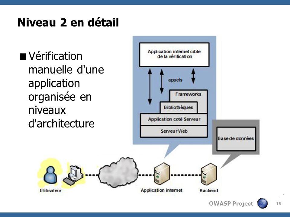 OWASP Project 18 Niveau 2 en détail Vérification manuelle d'une application organisée en niveaux d'architecture