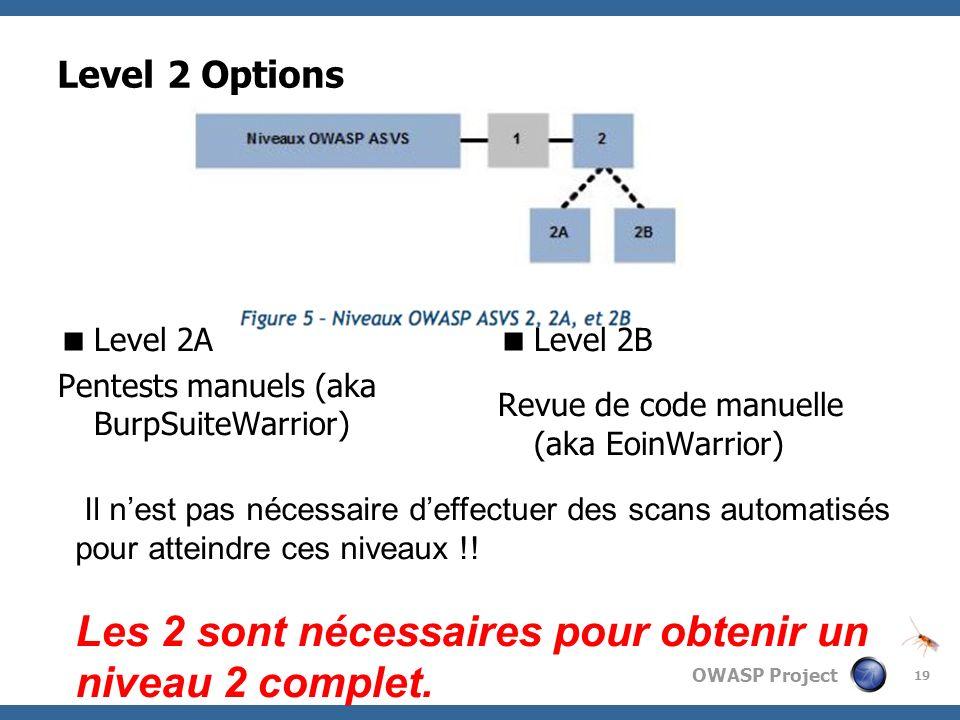 OWASP Project Level 2 Options Level 2A Pentests manuels (aka BurpSuiteWarrior) Level 2B Revue de code manuelle (aka EoinWarrior) 19 Il nest pas nécess