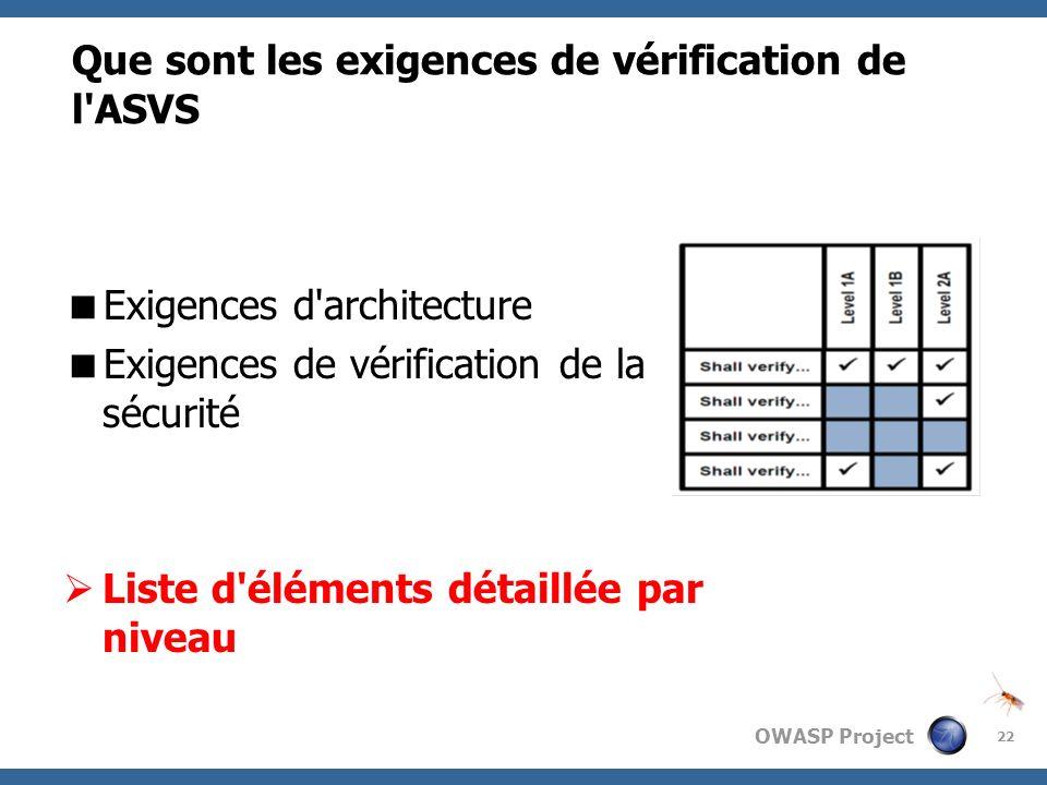 OWASP Project 22 Que sont les exigences de vérification de l'ASVS Exigences d'architecture Exigences de vérification de la sécurité Liste d'éléments d