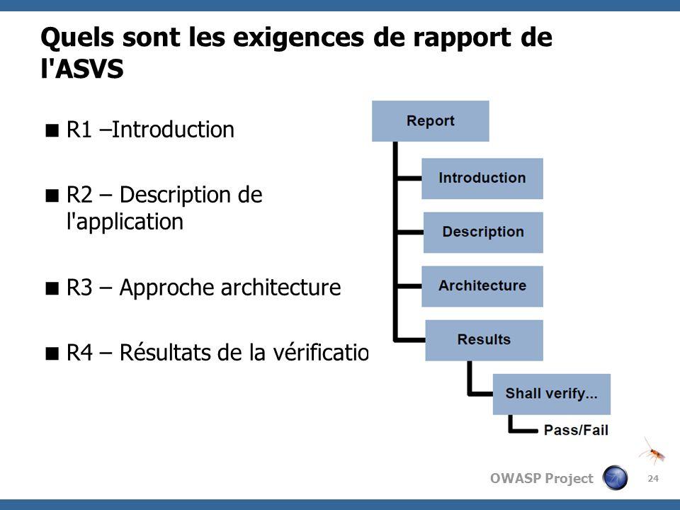 OWASP Project Quels sont les exigences de rapport de l'ASVS R1 –Introduction R2 – Description de l'application R3 – Approche architecture R4 – Résulta