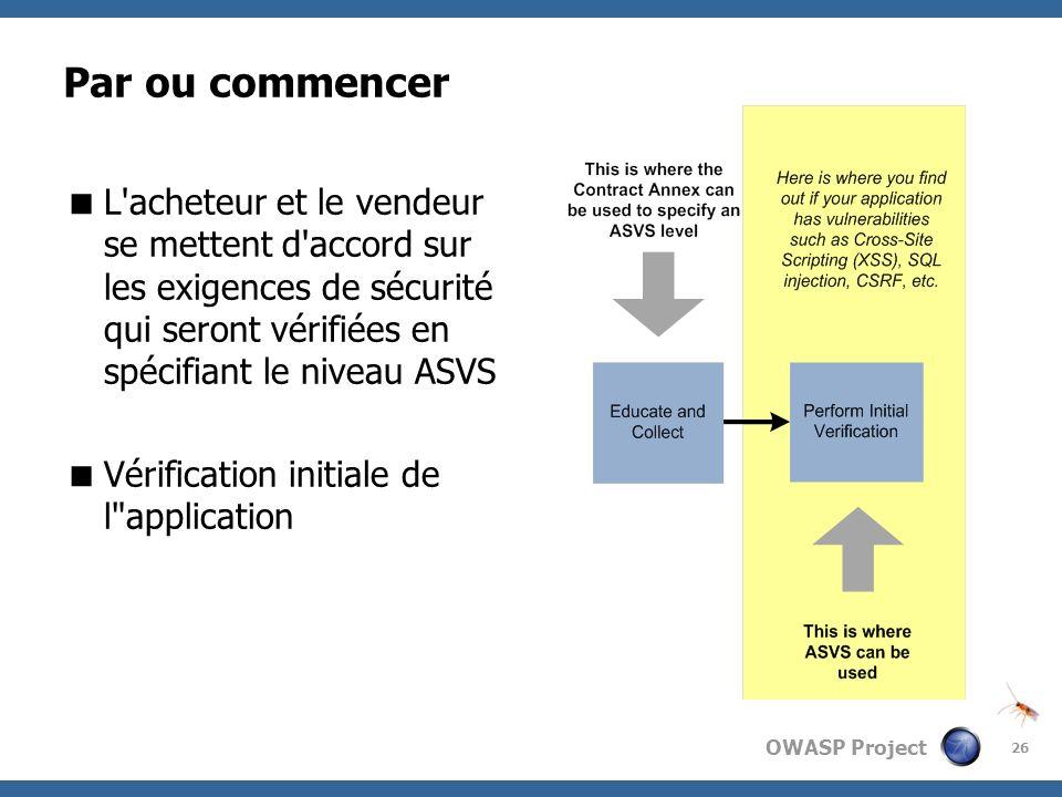 OWASP Project Par ou commencer L'acheteur et le vendeur se mettent d'accord sur les exigences de sécurité qui seront vérifiées en spécifiant le niveau