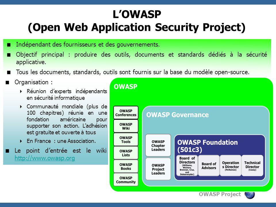 OWASP Project LOWASP (Open Web Application Security Project) Indépendant des fournisseurs et des gouvernements. Objectif principal : produire des outi