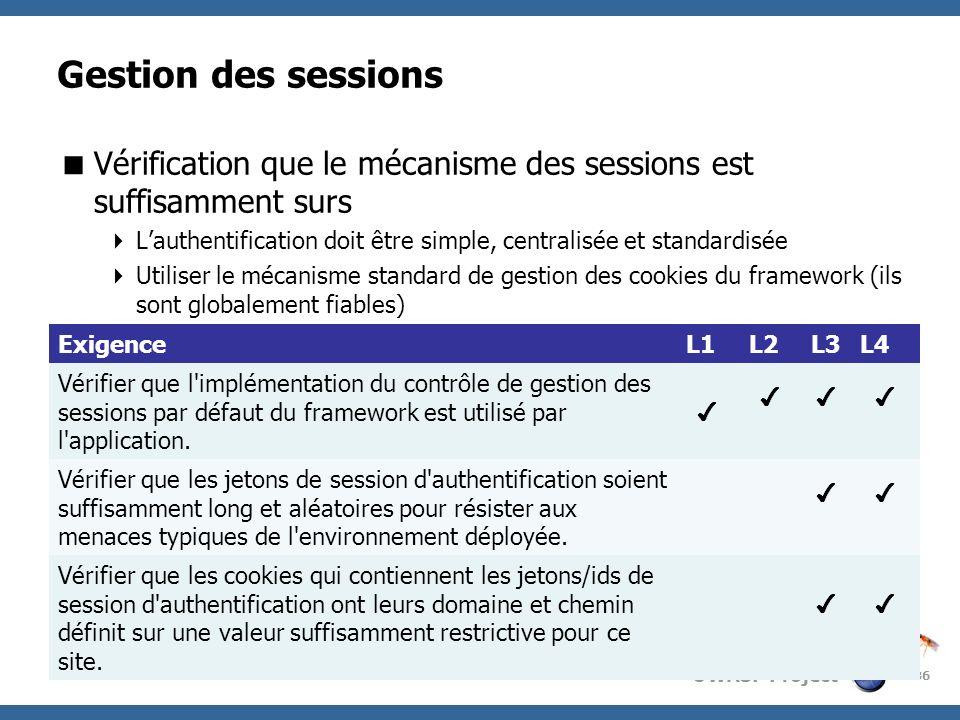 OWASP Project Gestion des sessions Vérification que le mécanisme des sessions est suffisamment surs Lauthentification doit être simple, centralisée et