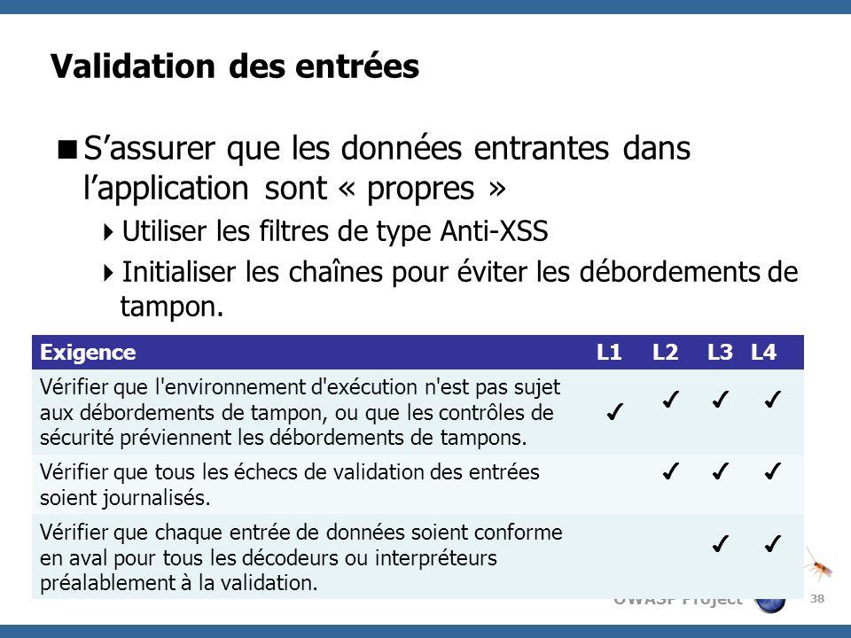 OWASP Project Validation des entrées Sassurer que les données entrantes dans lapplication sont « propres » Utiliser les filtres de type Anti-XSS Initi