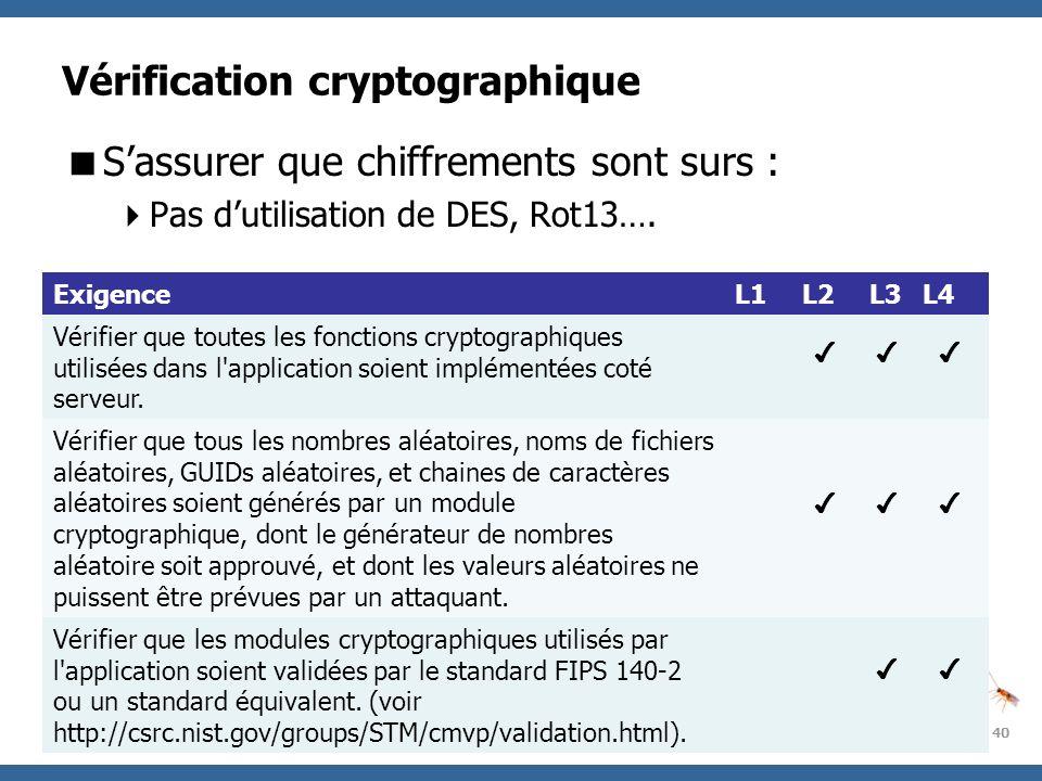 OWASP Project Vérification cryptographique Sassurer que chiffrements sont surs : Pas dutilisation de DES, Rot13…. 40 ExigenceL1L2L3L4 Vérifier que tou