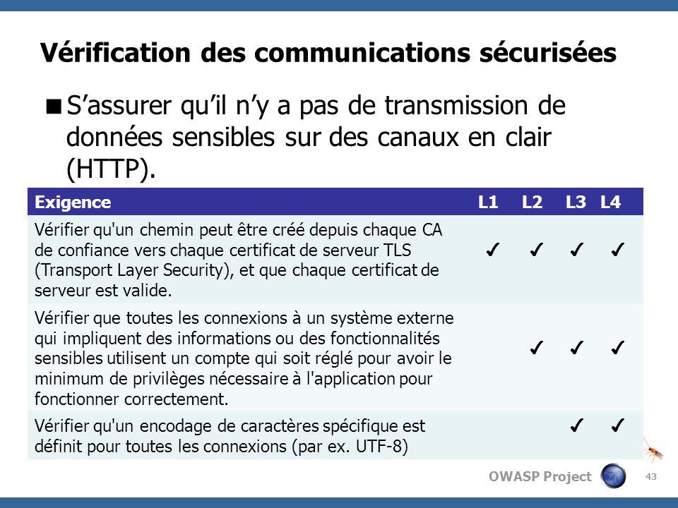 OWASP Project Vérification des communications sécurisées Sassurer quil ny a pas de transmission de données sensibles sur des canaux en clair (HTTP). 4