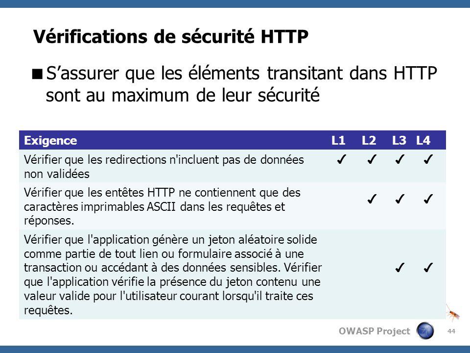 OWASP Project Vérifications de sécurité HTTP Sassurer que les éléments transitant dans HTTP sont au maximum de leur sécurité 44 ExigenceL1L2L3L4 Vérif