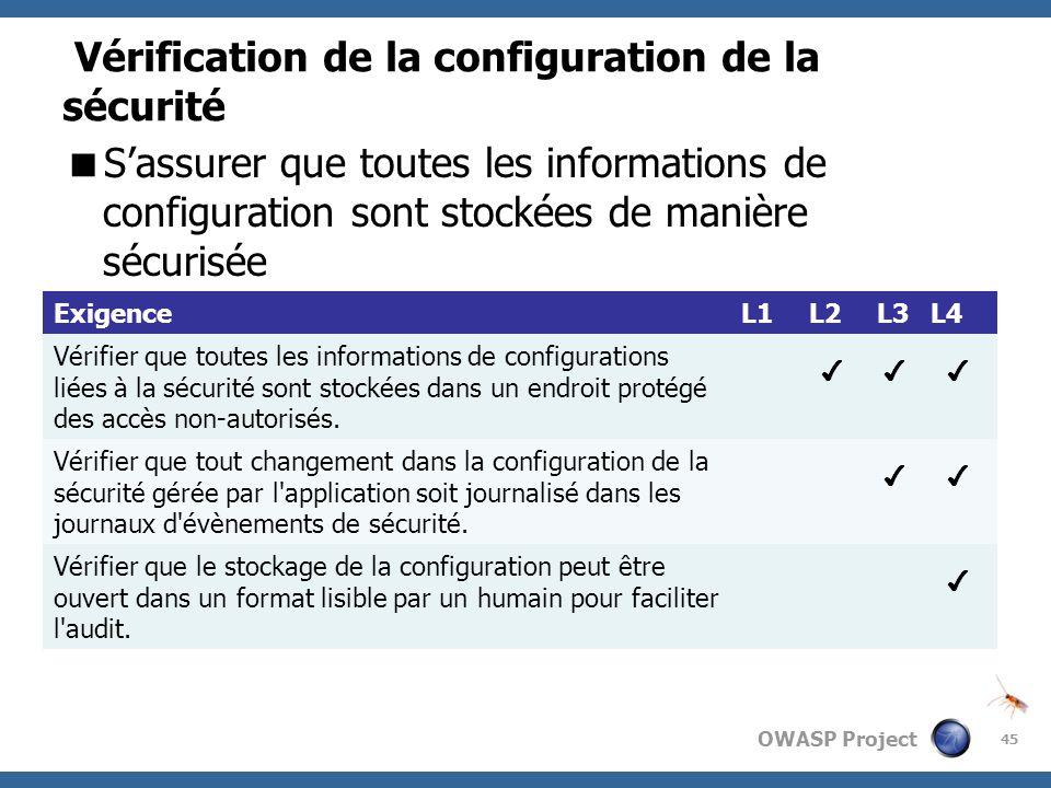 OWASP Project Vérification de la configuration de la sécurité Sassurer que toutes les informations de configuration sont stockées de manière sécurisée