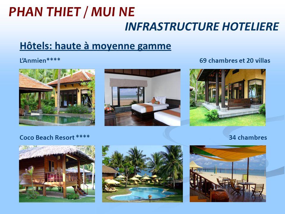 Hôtels: haute à moyenne gamme INFRASTRUCTURE HOTELIERE PHAN THIET / MUI NE LAnmien**** 69 chambres et 20 villas Coco Beach Resort **** 34 chambres