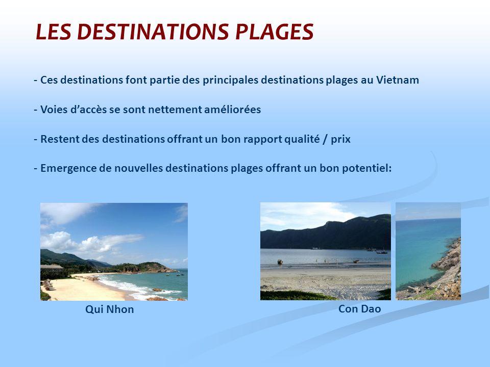 LES DESTINATIONS PLAGES - Ces destinations font partie des principales destinations plages au Vietnam - Voies daccès se sont nettement améliorées - Re