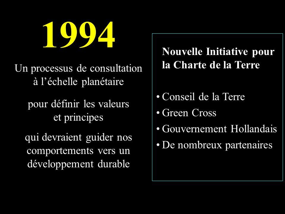 1994 Nouvelle Initiative pour la Charte de la Terre Conseil de la Terre Green Cross Gouvernement Hollandais De nombreux partenaires Un processus de consultation à léchelle planétaire pour définir les valeurs et principes qui devraient guider nos comportements vers un développement durable