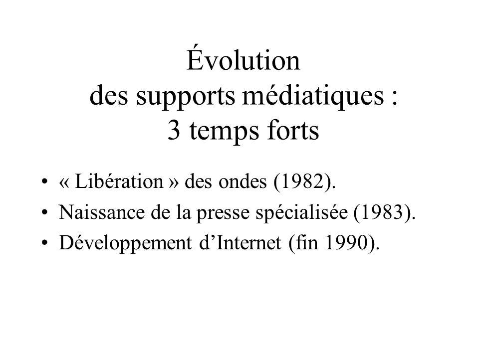 Évolution des supports médiatiques : 3 temps forts « Libération » des ondes (1982). Naissance de la presse spécialisée (1983). Développement dInternet