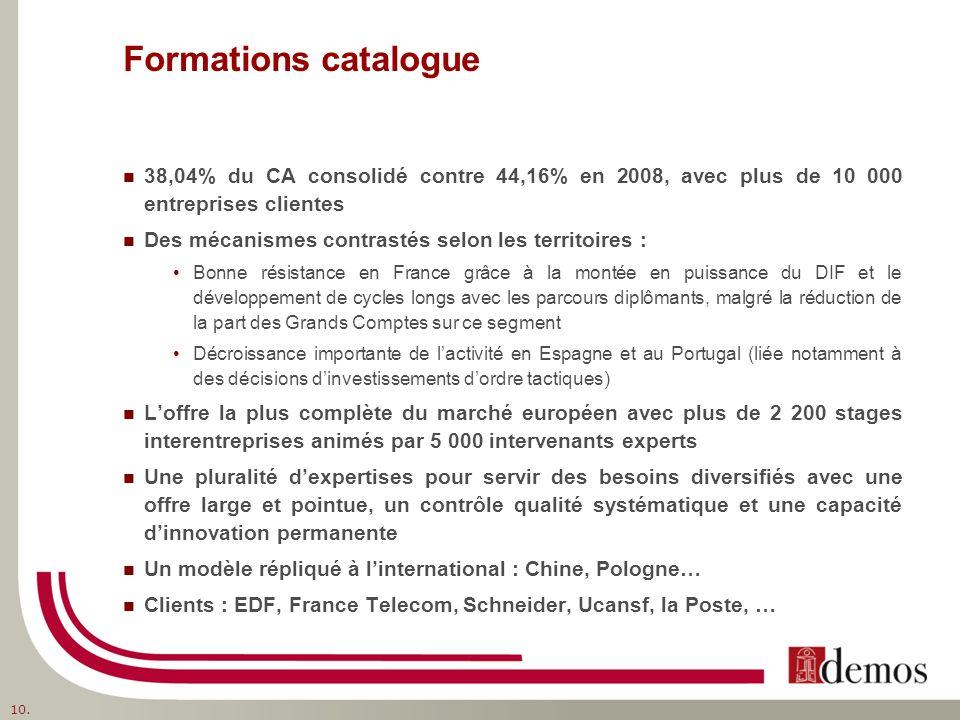 Formations catalogue 38,04% du CA consolidé contre 44,16% en 2008, avec plus de 10 000 entreprises clientes Des mécanismes contrastés selon les territoires : Bonne résistance en France grâce à la montée en puissance du DIF et le développement de cycles longs avec les parcours diplômants, malgré la réduction de la part des Grands Comptes sur ce segment Décroissance importante de lactivité en Espagne et au Portugal (liée notamment à des décisions dinvestissements dordre tactiques) Loffre la plus complète du marché européen avec plus de 2 200 stages interentreprises animés par 5 000 intervenants experts Une pluralité dexpertises pour servir des besoins diversifiés avec une offre large et pointue, un contrôle qualité systématique et une capacité dinnovation permanente Un modèle répliqué à linternational : Chine, Pologne… Clients : EDF, France Telecom, Schneider, Ucansf, la Poste, … 10.