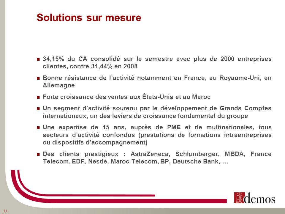 Solutions sur mesure 34,15% du CA consolidé sur le semestre avec plus de 2000 entreprises clientes, contre 31,44% en 2008 Bonne résistance de lactivit