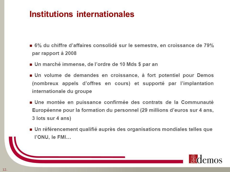 Institutions internationales 6% du chiffre daffaires consolidé sur le semestre, en croissance de 79% par rapport à 2008 Un marché immense, de lordre d