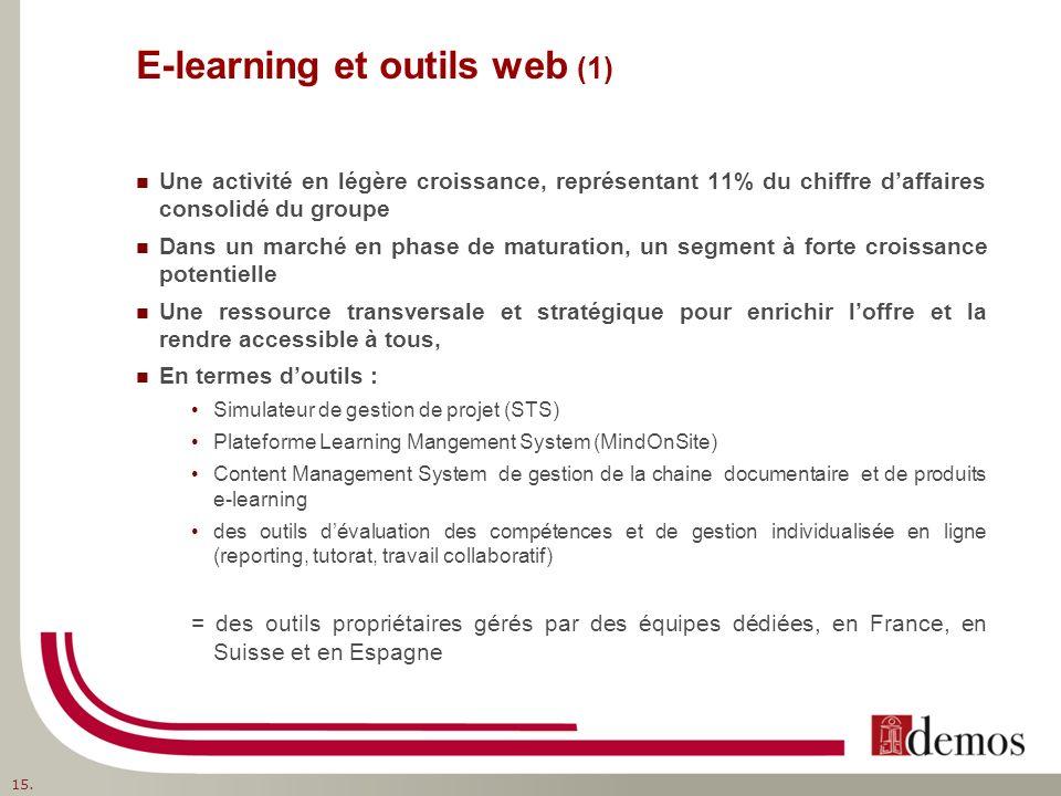 E-learning et outils web (1) Une activité en légère croissance, représentant 11% du chiffre daffaires consolidé du groupe Dans un marché en phase de m