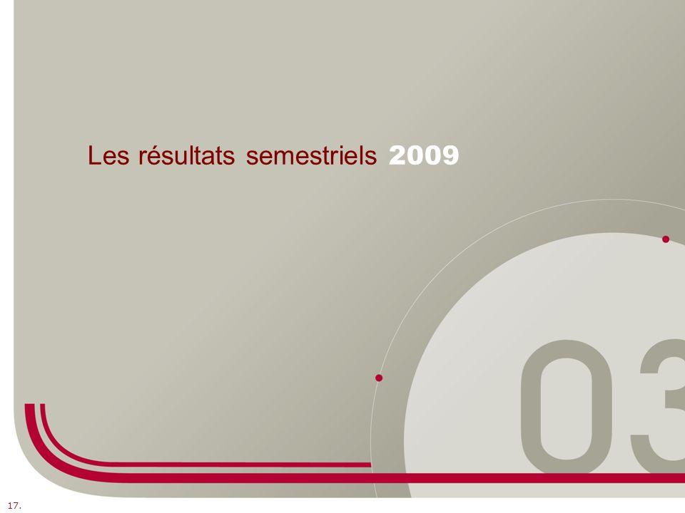 Les résultats semestriels 2009 17.