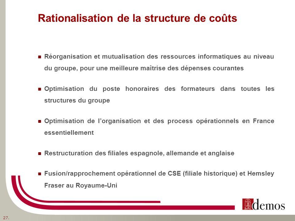 Rationalisation de la structure de coûts Réorganisation et mutualisation des ressources informatiques au niveau du groupe, pour une meilleure maîtrise