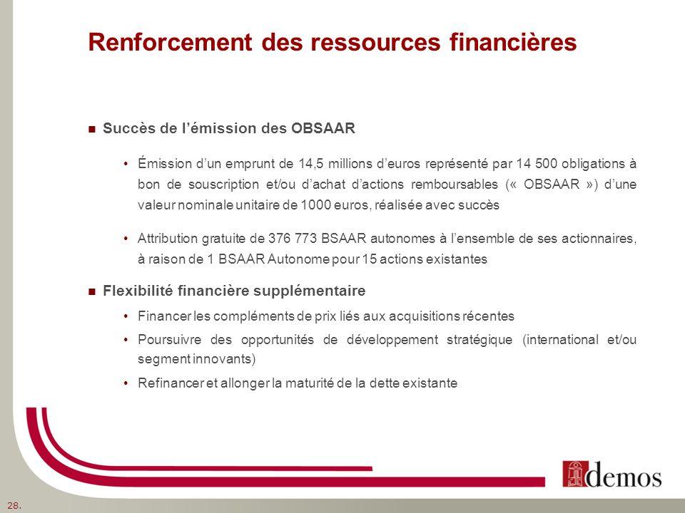 Succès de lémission des OBSAAR Émission dun emprunt de 14,5 millions deuros représenté par 14 500 obligations à bon de souscription et/ou dachat dacti