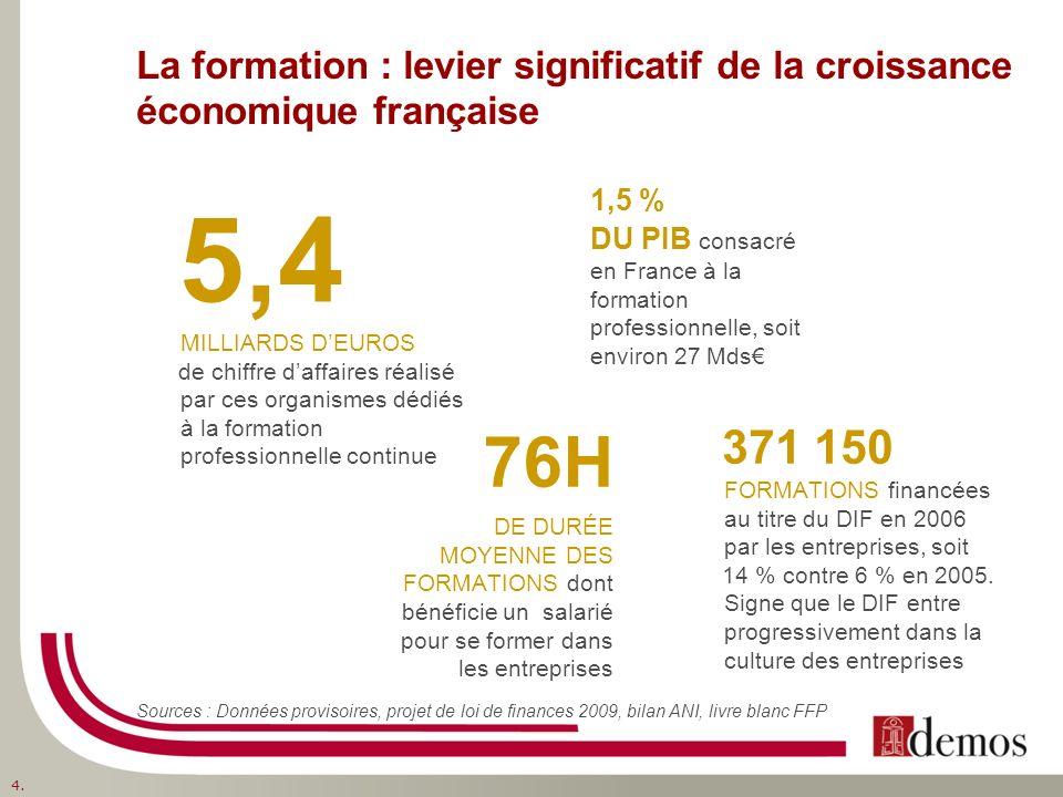 Sources : Données provisoires, projet de loi de finances 2009, bilan ANI, livre blanc FFP La formation : levier significatif de la croissance économiq