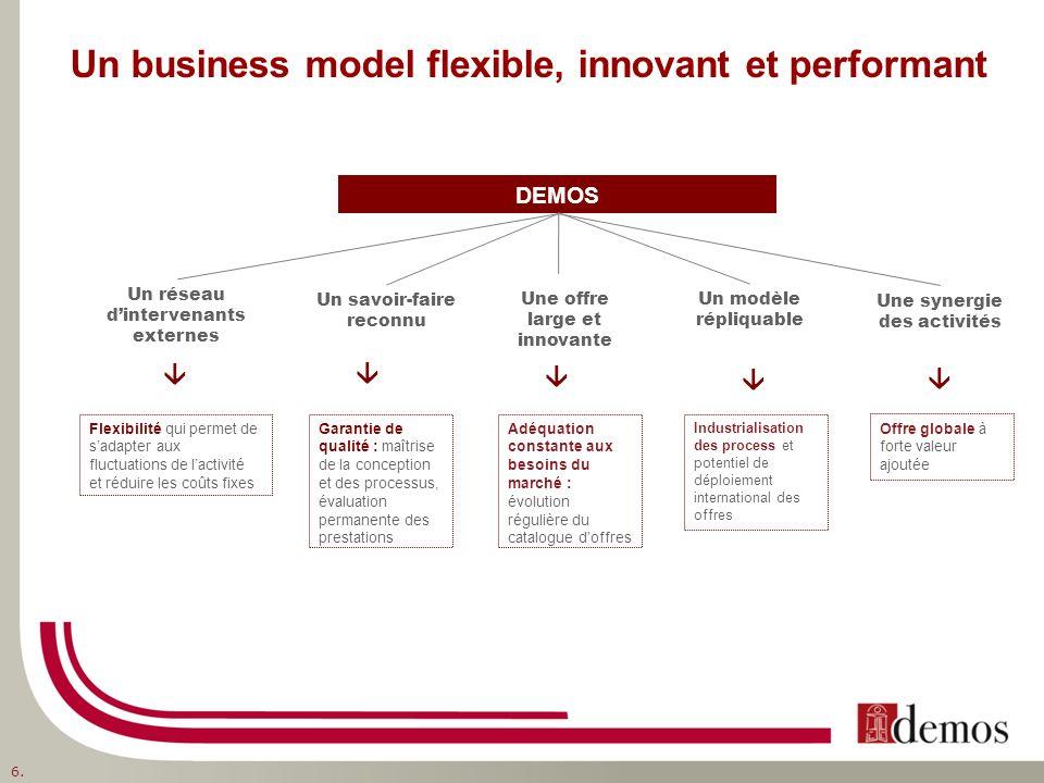 Un business model flexible, innovant et performant DEMOS Un réseau dintervenants externes Une offre large et innovante Un savoir-faire reconnu Une syn