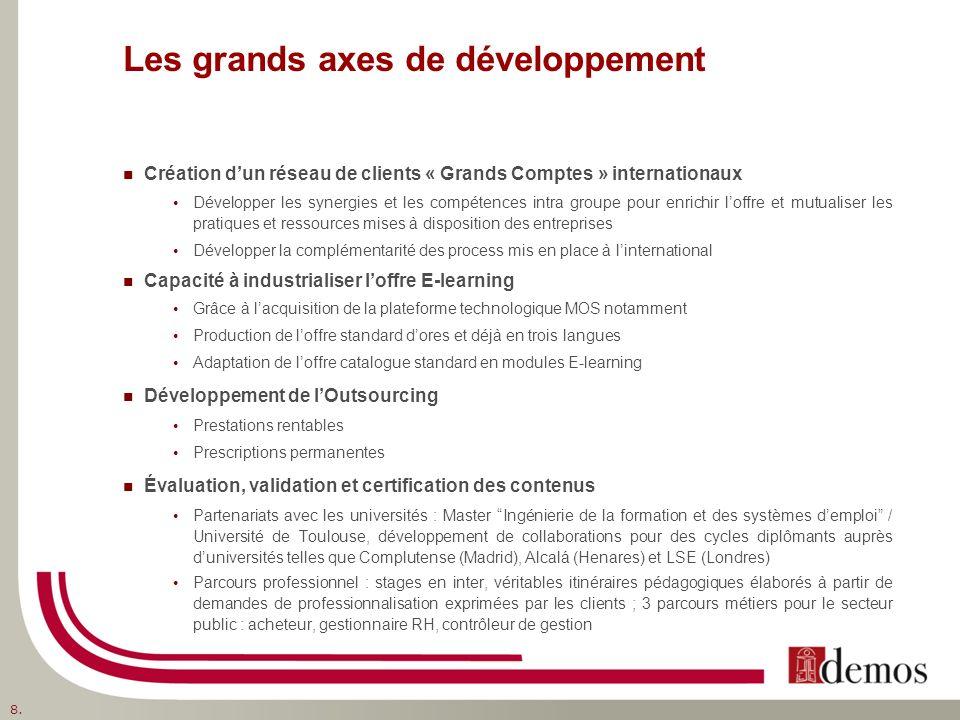 Les grands axes de développement Création dun réseau de clients « Grands Comptes » internationaux Développer les synergies et les compétences intra gr