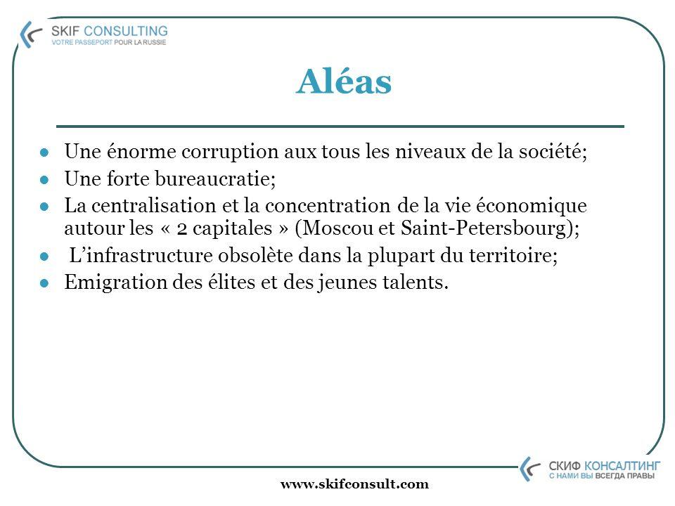 www.skifconsult.com Aléas Une énorme corruption aux tous les niveaux de la société; Une forte bureaucratie; La centralisation et la concentration de l