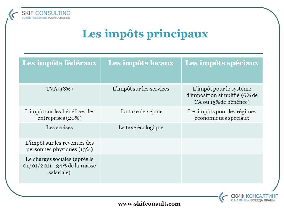 www.skifconsult.com Le système de limposition simplifiée Control fiscal est plus faible; comptabilité – moins compliquée et chère.