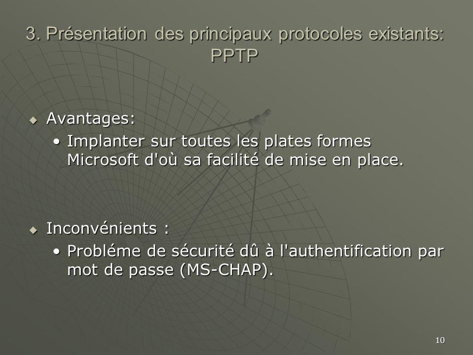 10 3. Présentation des principaux protocoles existants: PPTP Avantages: Avantages: Implanter sur toutes les plates formes Microsoft d'où sa facilité d