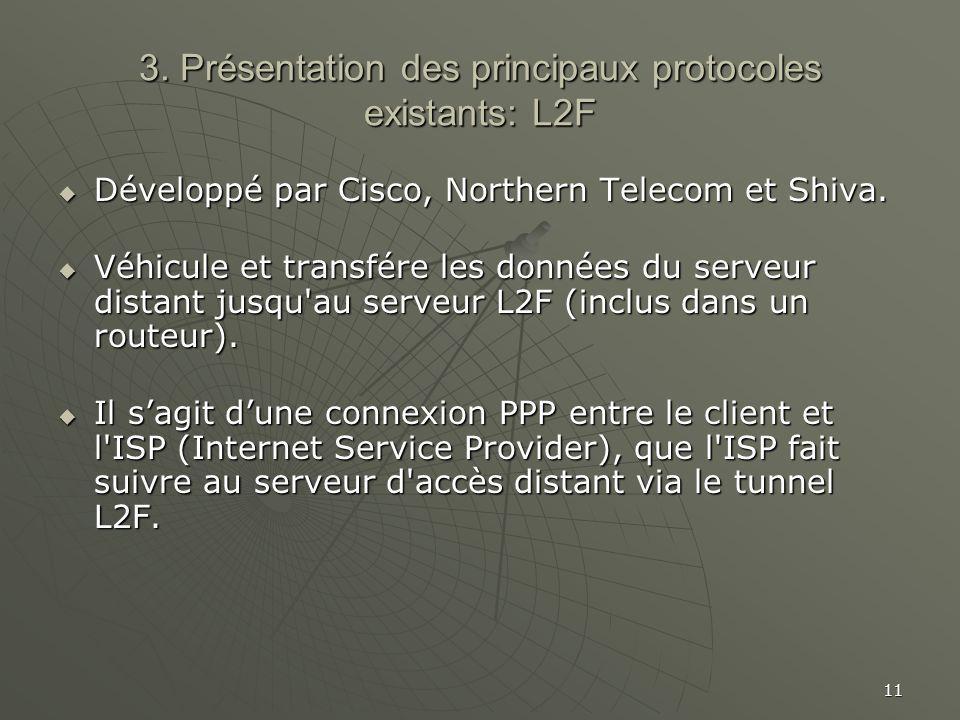 11 3. Présentation des principaux protocoles existants: L2F Développé par Cisco, Northern Telecom et Shiva. Développé par Cisco, Northern Telecom et S