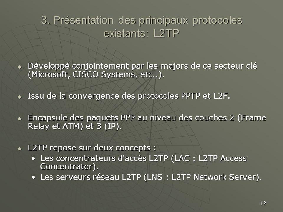 12 3. Présentation des principaux protocoles existants: L2TP Développé conjointement par les majors de ce secteur clé (Microsoft, CISCO Systems, etc..