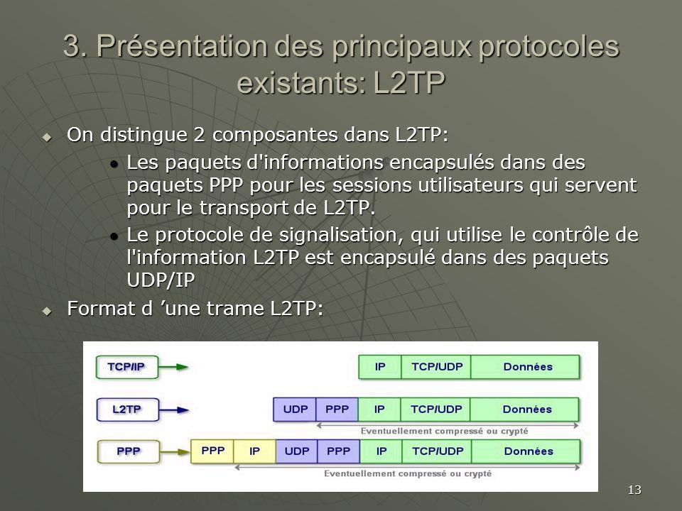 13 3. Présentation des principaux protocoles existants: L2TP On distingue 2 composantes dans L2TP: On distingue 2 composantes dans L2TP: Les paquets d