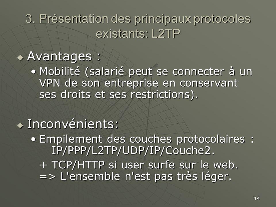 14 3. Présentation des principaux protocoles existants: L2TP Avantages : Avantages : Mobilité (salarié peut se connecter à un VPN de son entreprise en