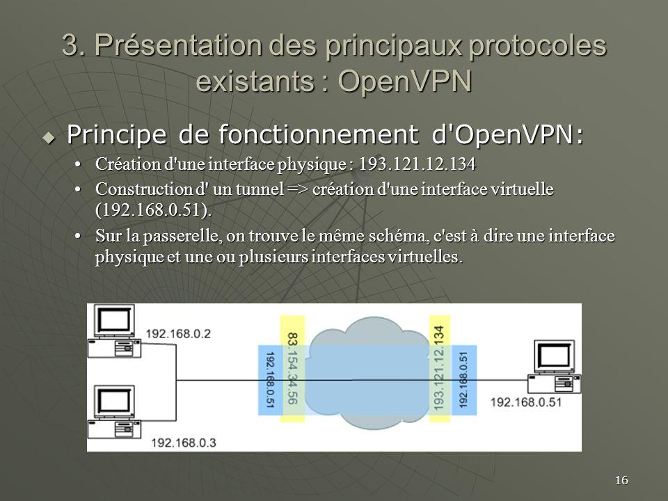 16 3. Présentation des principaux protocoles existants : OpenVPN Principe de fonctionnement d'OpenVPN: Principe de fonctionnement d'OpenVPN: Création