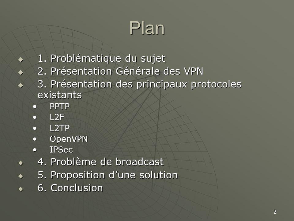 2 Plan 1. Problématique du sujet 1. Problématique du sujet 2. Présentation Générale des VPN 2. Présentation Générale des VPN 3. Présentation des princ