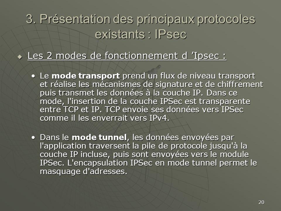20 3. Présentation des principaux protocoles existants : IPsec Les 2 modes de fonctionnement d Ipsec : Les 2 modes de fonctionnement d Ipsec : Le mode