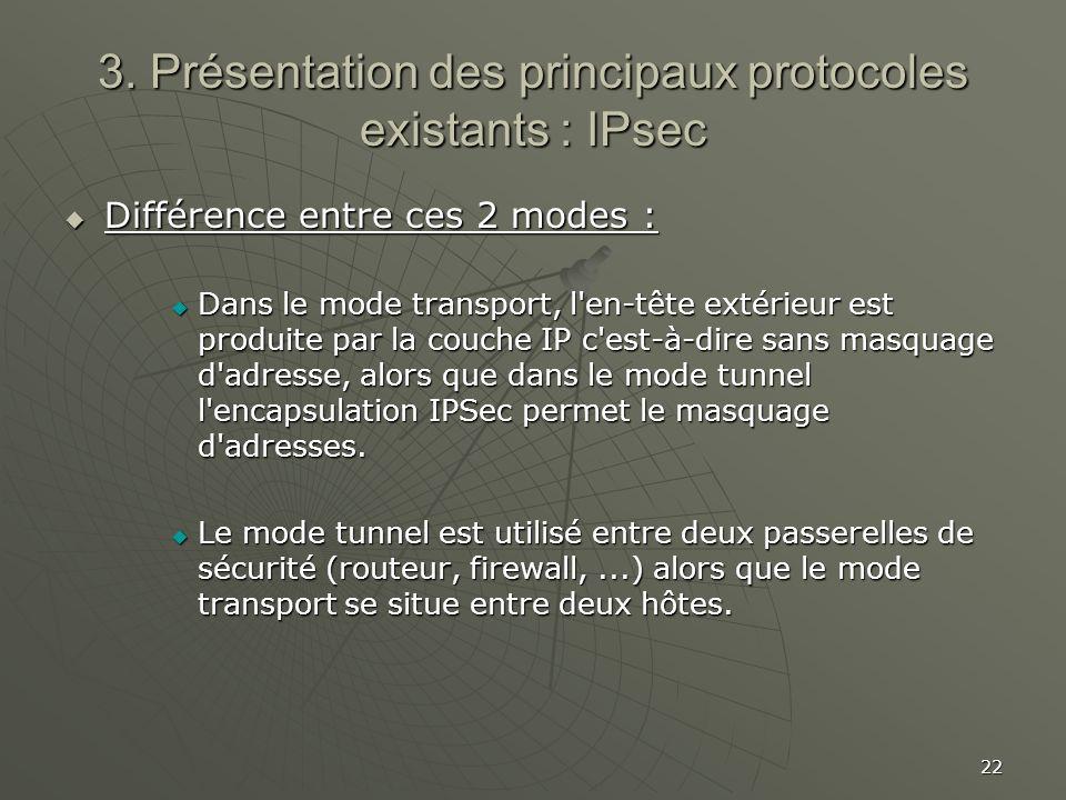 22 3. Présentation des principaux protocoles existants : IPsec Différence entre ces 2 modes : Différence entre ces 2 modes : Dans le mode transport, l