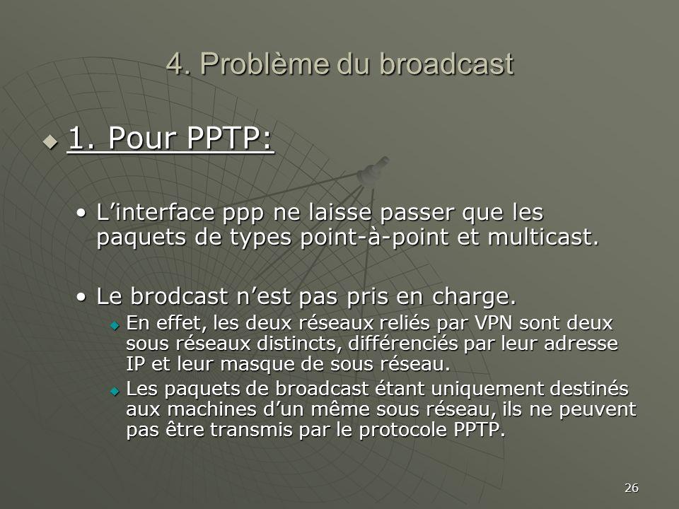 26 4. Problème du broadcast 1. Pour PPTP: 1. Pour PPTP: Linterface ppp ne laisse passer que les paquets de types point-à-point et multicast.Linterface