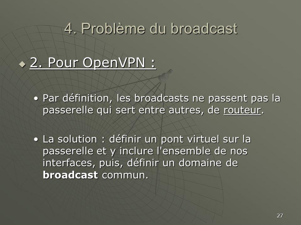 27 4. Problème du broadcast 2. Pour OpenVPN : 2. Pour OpenVPN : Par définition, les broadcasts ne passent pas la passerelle qui sert entre autres, de