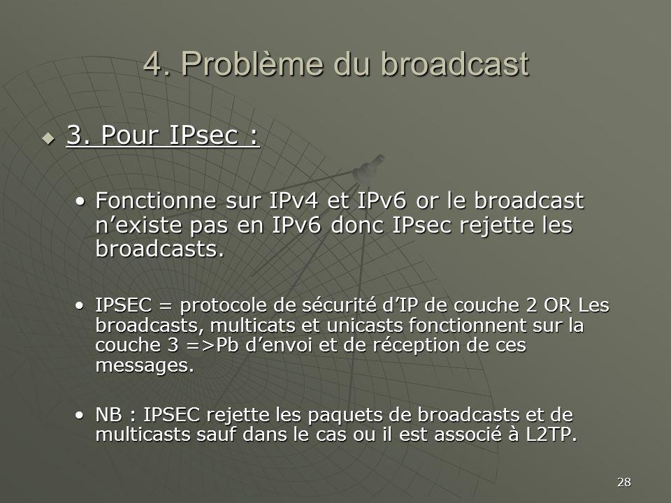 28 4. Problème du broadcast 3. Pour IPsec : 3. Pour IPsec : Fonctionne sur IPv4 et IPv6 or le broadcast nexiste pas en IPv6 donc IPsec rejette les bro