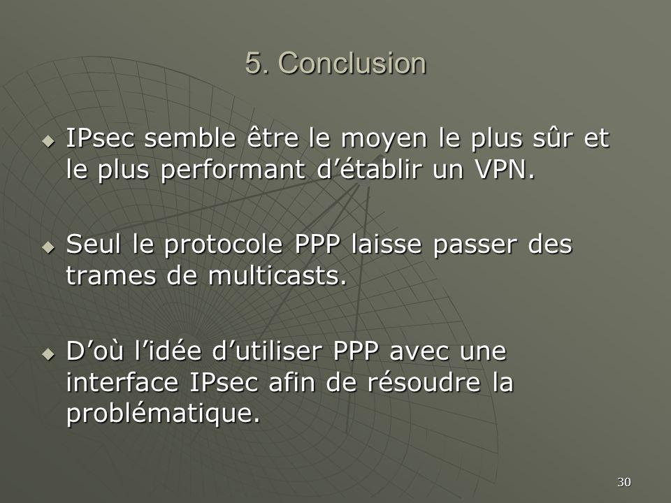 30 5. Conclusion IPsec semble être le moyen le plus sûr et le plus performant détablir un VPN. IPsec semble être le moyen le plus sûr et le plus perfo