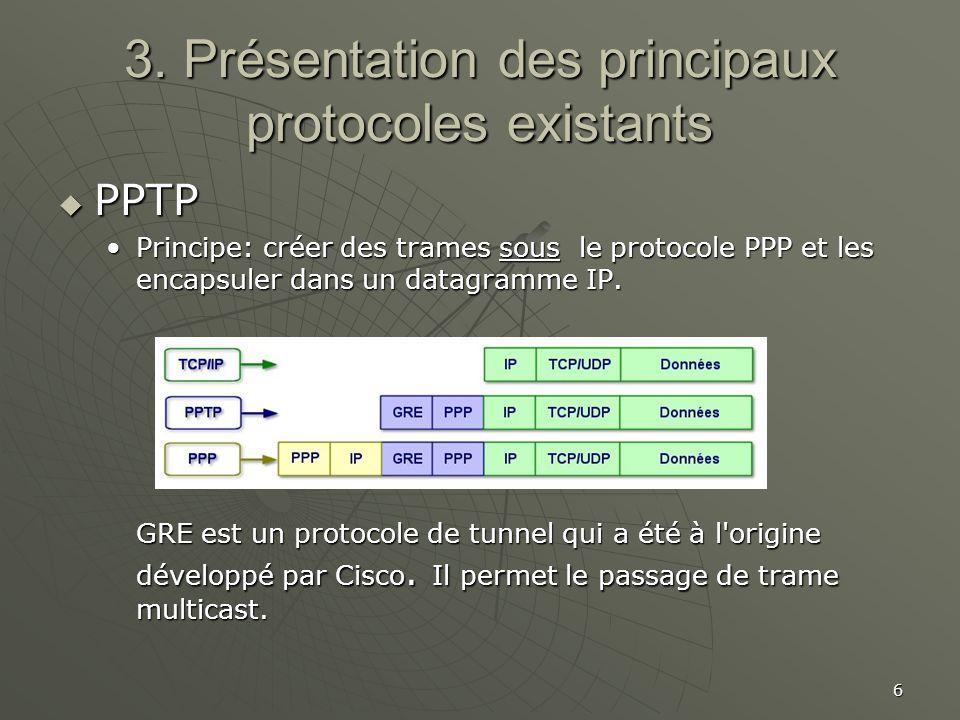 6 3. Présentation des principaux protocoles existants PPTP PPTP Principe: créer des trames sous le protocole PPP et les encapsuler dans un datagramme