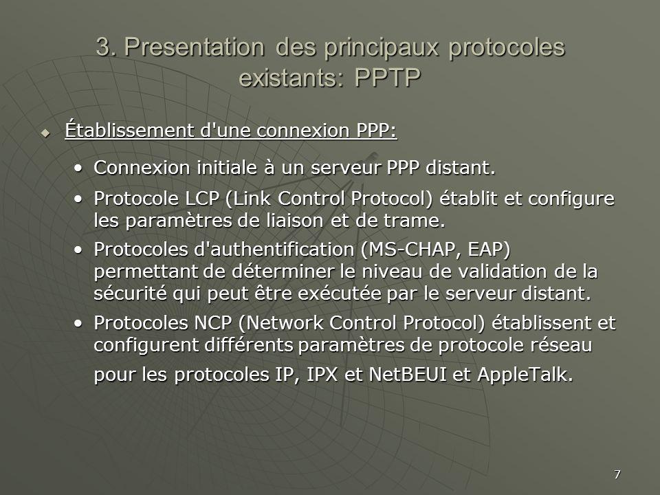 7 3. Presentation des principaux protocoles existants: PPTP Établissement d'une connexion PPP: Établissement d'une connexion PPP: Connexion initiale à